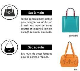 Comment bien choisir son sac ?