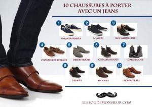 10 chaussures à porter avec un jeans