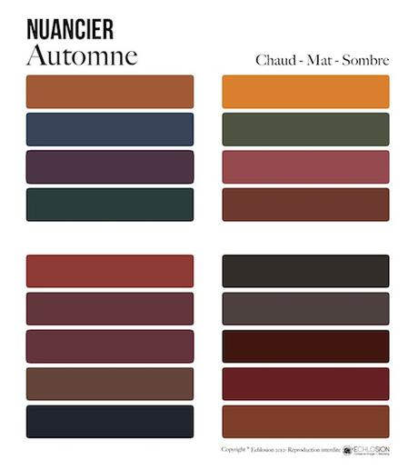 Colorim Trie Que Choisir En Fonction De Votre Nuancier